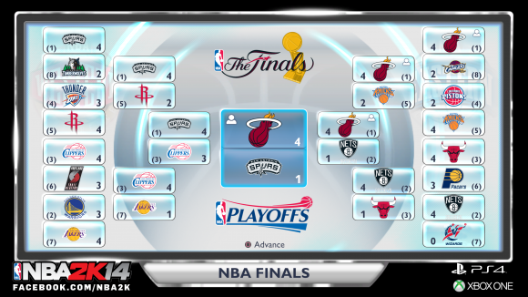 NBA2K14_PS4_playoff_tree
